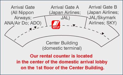 Nippon Rental Car New Chitose Airport