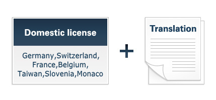 Requirements To Rent A Car In France